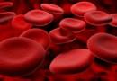 Hemoleucograma – analiza completa a sangelui