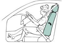 airbag 200x142 Centura de siguranta si airbagul in sarcina